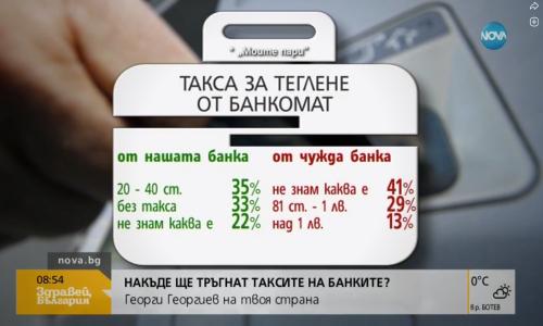 Резултат с изображение за банки такси